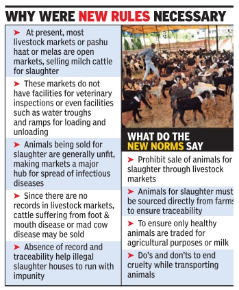 Rules_of_sale_of_cattle_in_India